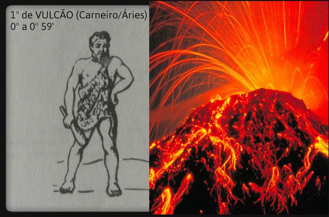 Graus 1 a 5 de Vulcão – ou Carneiro/Áries
