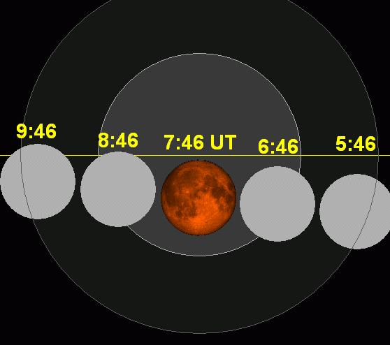 Lunar_eclipse_chart_close-2014Apr15
