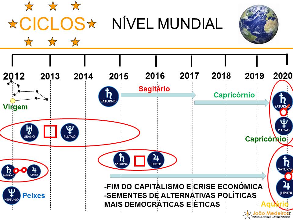 Ciclos2012-2020