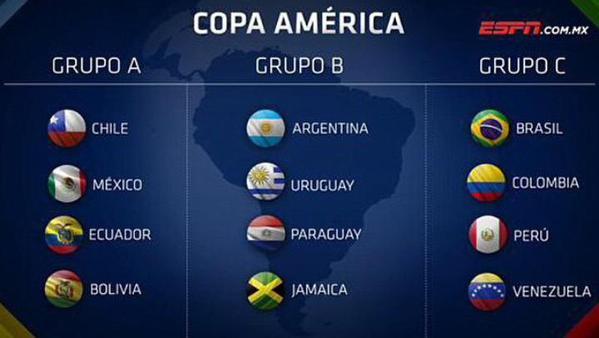 grupos_copa_america