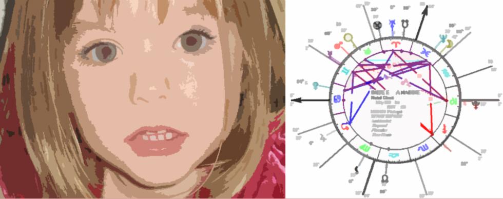 O Caso Maddie – Visão Astrológica