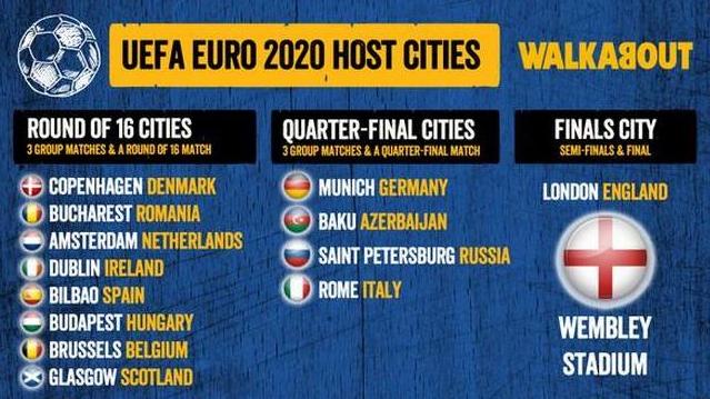 euro2020-hosts